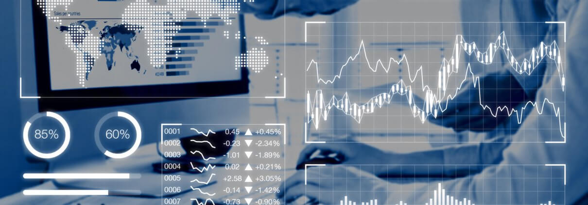 Investment Strategies - Complete Controller