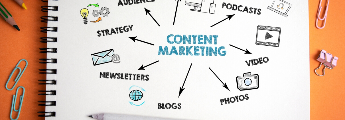 marketing - Complete Controller