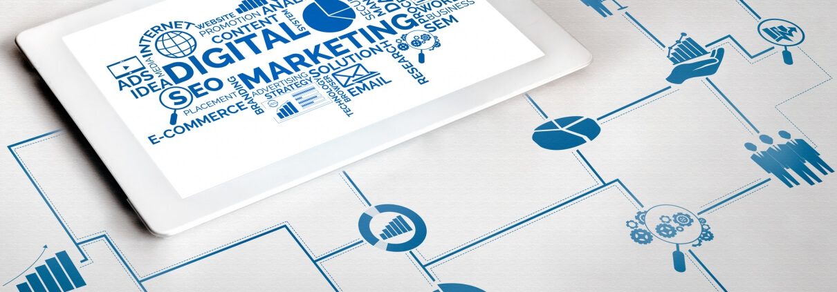 Online Marketing Strategies - Complete Controller